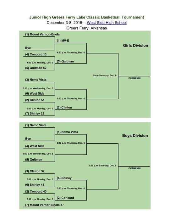 GFL Classic Tournament Bracket