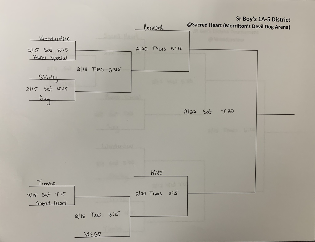 District Tournament Brackets
